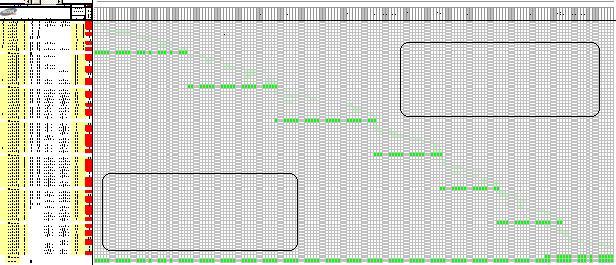 Un nouvel ordonnancement la colonne contenant les cellules rouges contient les marges libres calcules par une procdure ccuart Choice Image